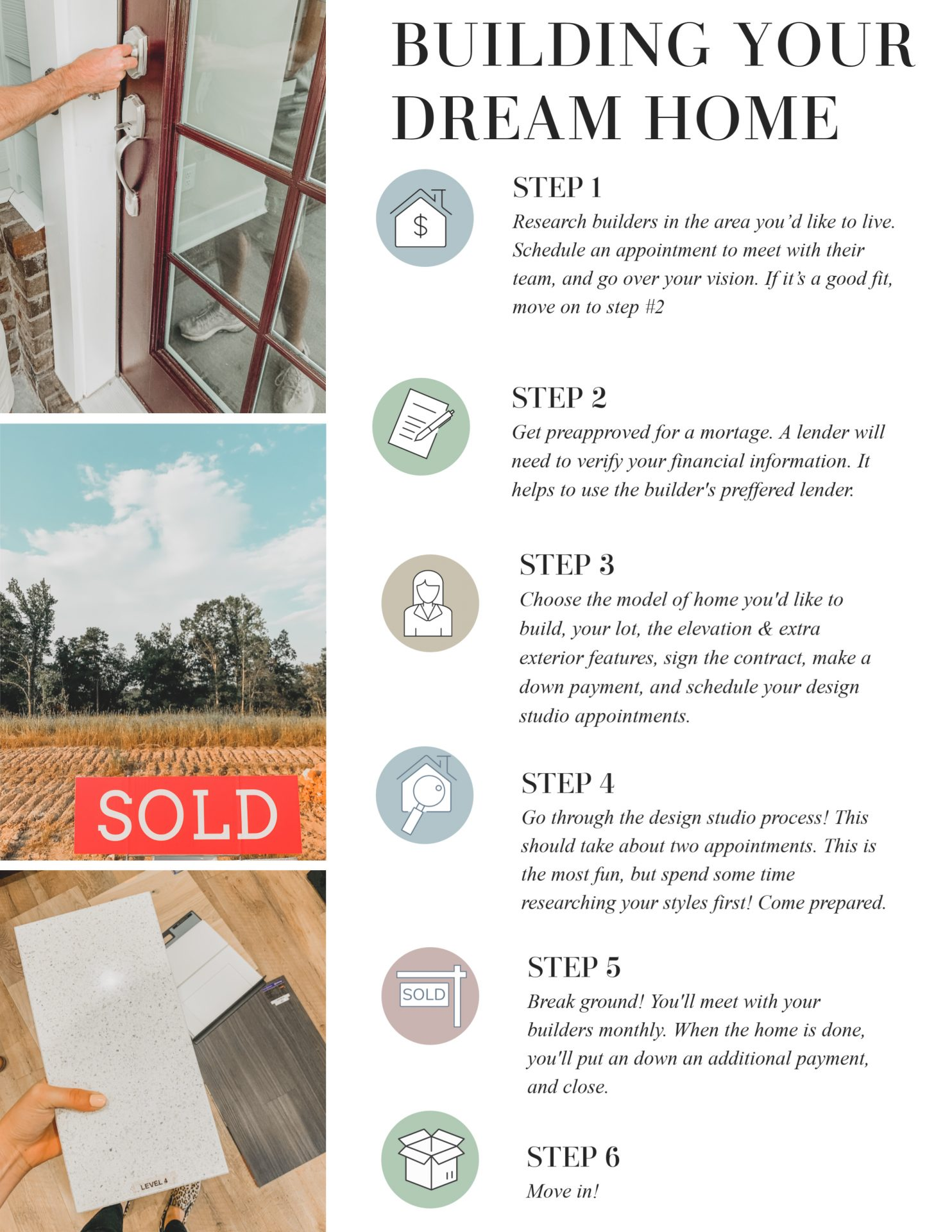 Building your first home, building a home, the design studio, how to build a house, steps to build a home, how to build a house, tips, Charlotte nc, masons bend, fielding homes, builders, how to build a house, buying a house, buying a home, building a home