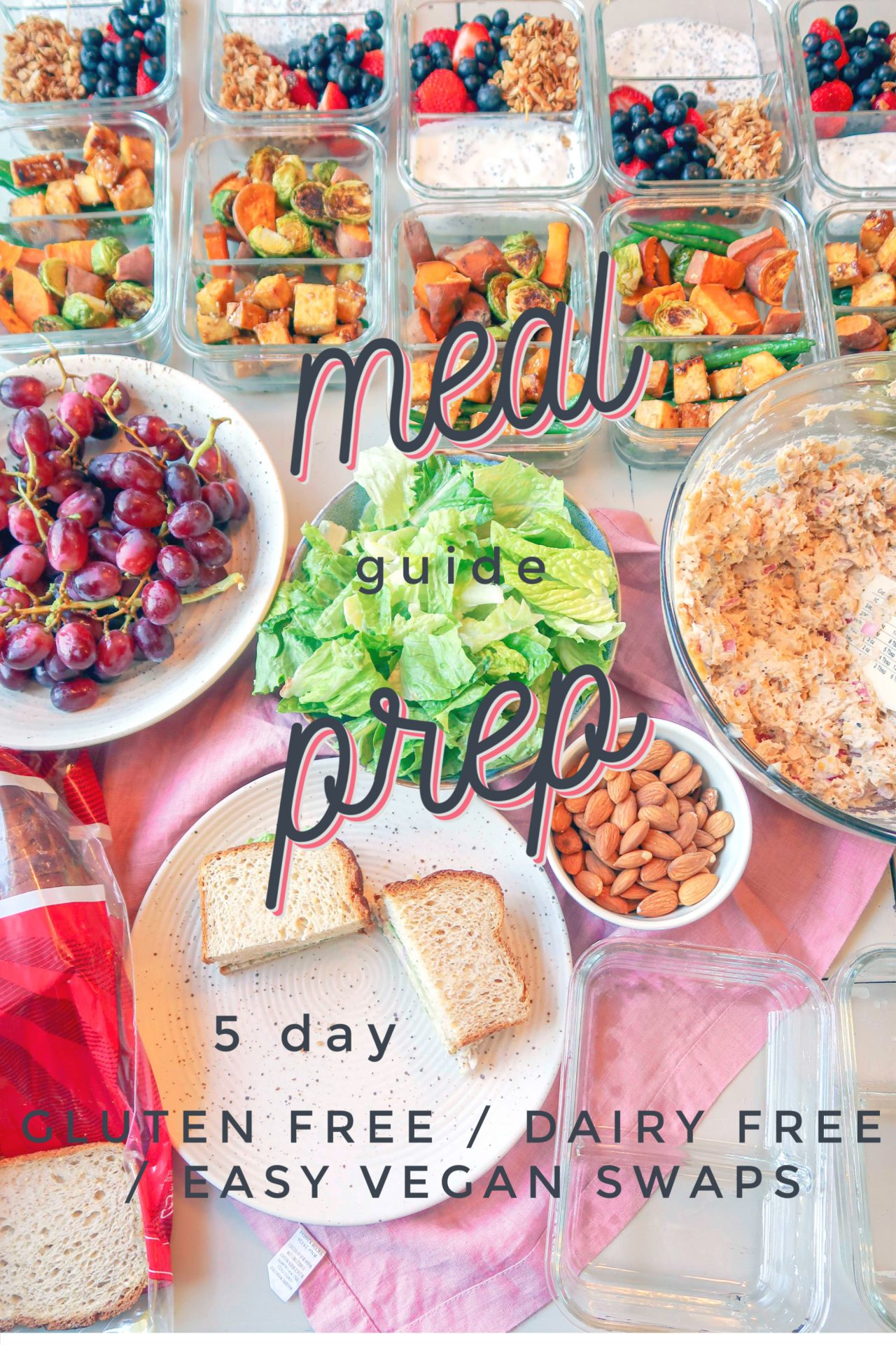 meal prep template, budget template, budget friendly, meal prep, simply taralynn, budgeting, gluten-free, dairy free, vegan options, pescatarian, tofu, vegetables , healthy eating